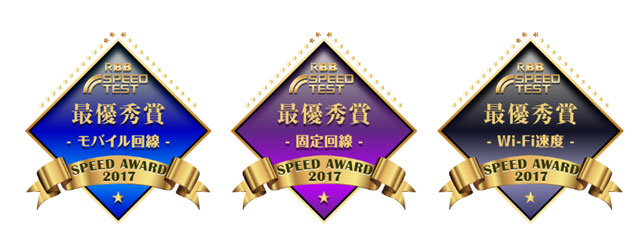 RBB Speed AWARDのNURO光評価